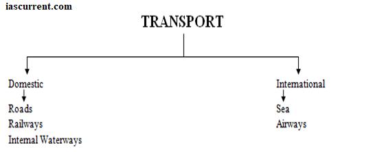 Non-geographic factors