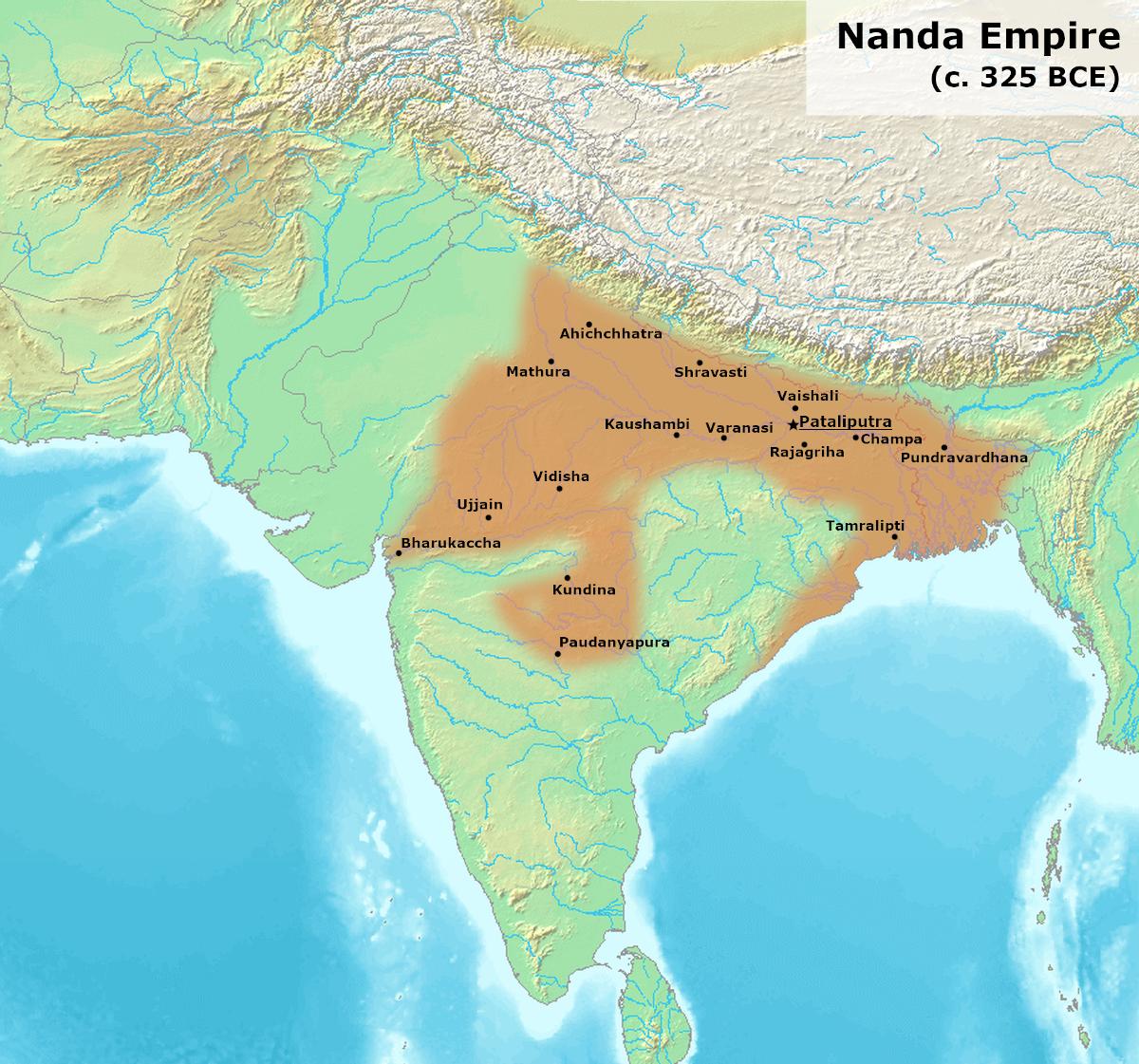 Nanda Empire