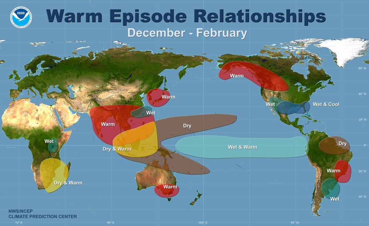 El Nino Effect